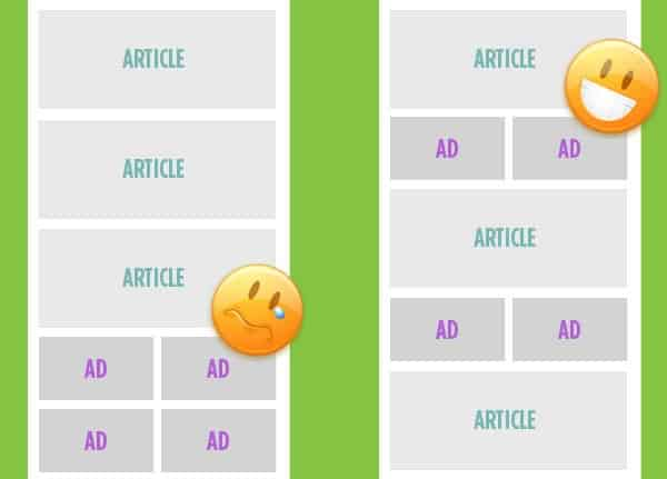 Picture showing the effect of using regions to place ads inside content on small screens