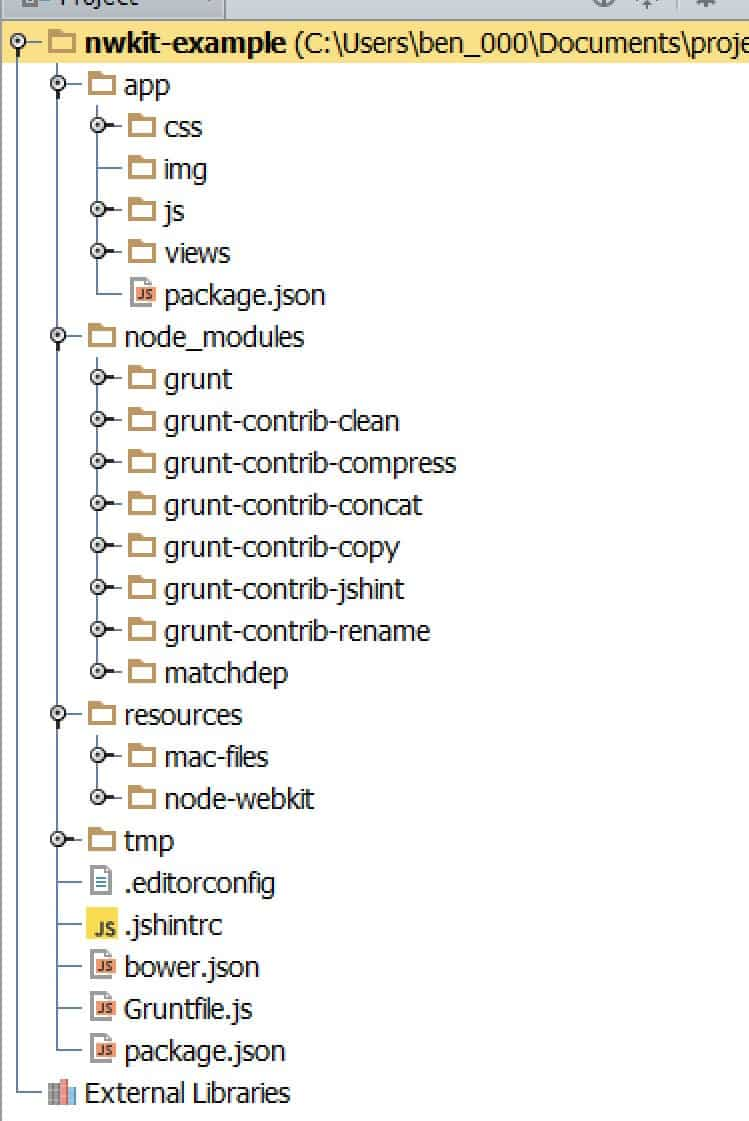 The files and folders generated by Yeoman